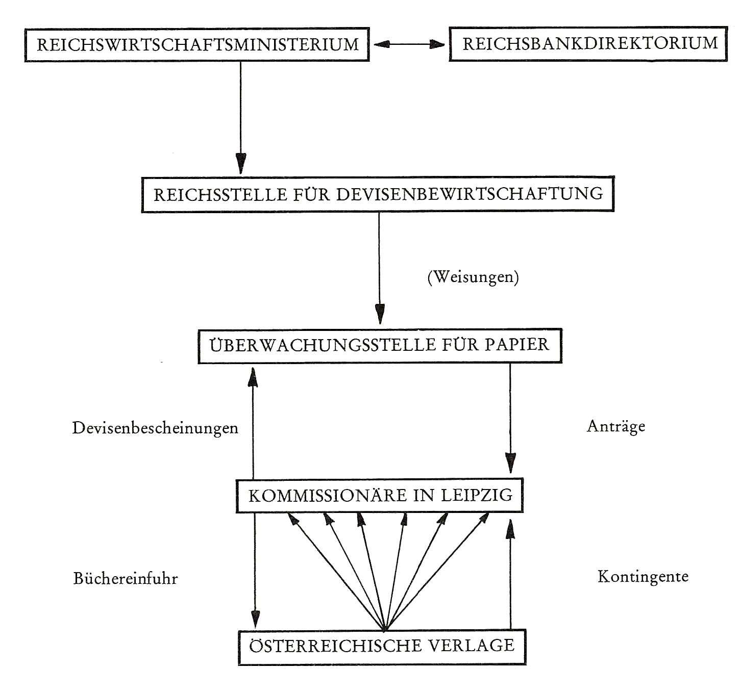Grafik Zahlungssystem