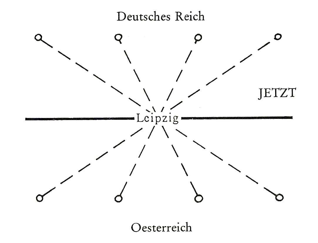 Grafik die Prüfstelle 2