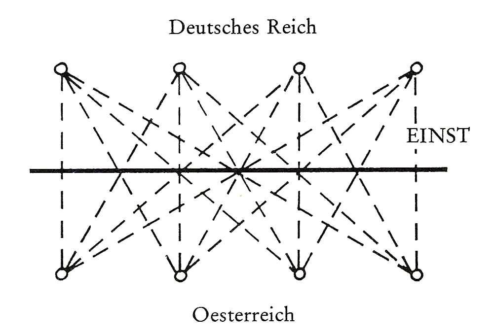 Grafik die Prüfstelle